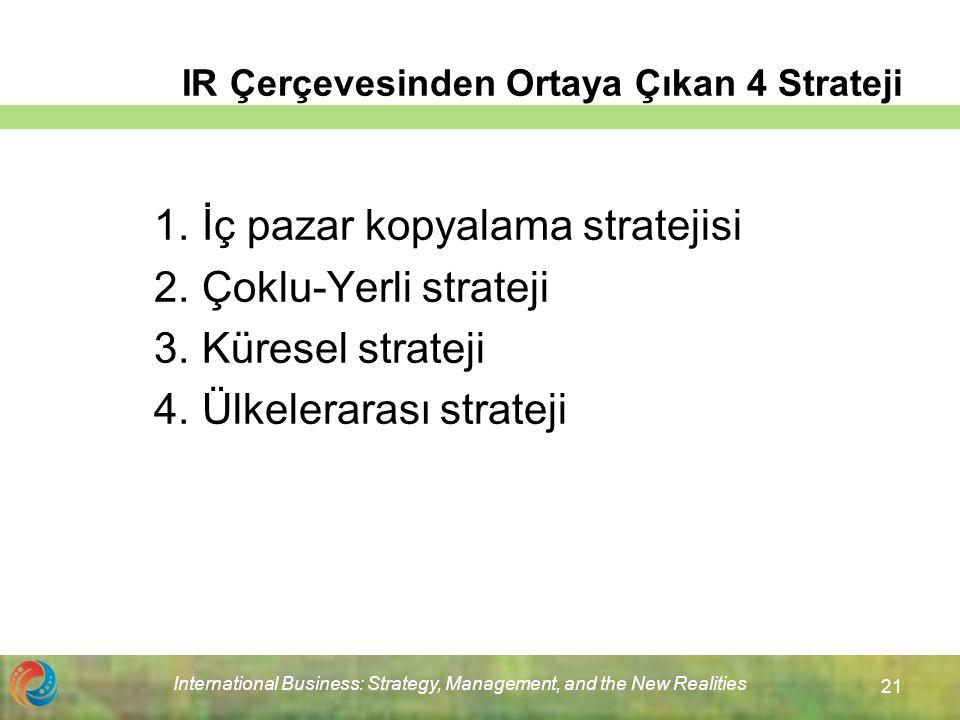 IR Çerçevesinden Ortaya Çıkan 4 Strateji