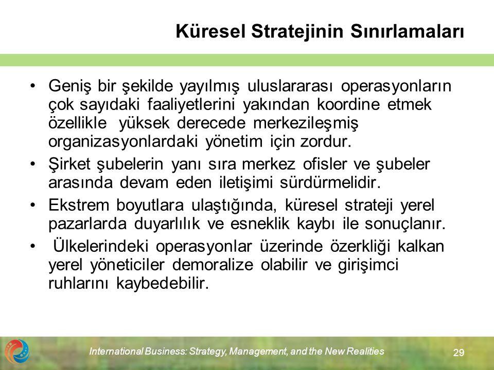 Küresel Stratejinin Sınırlamaları