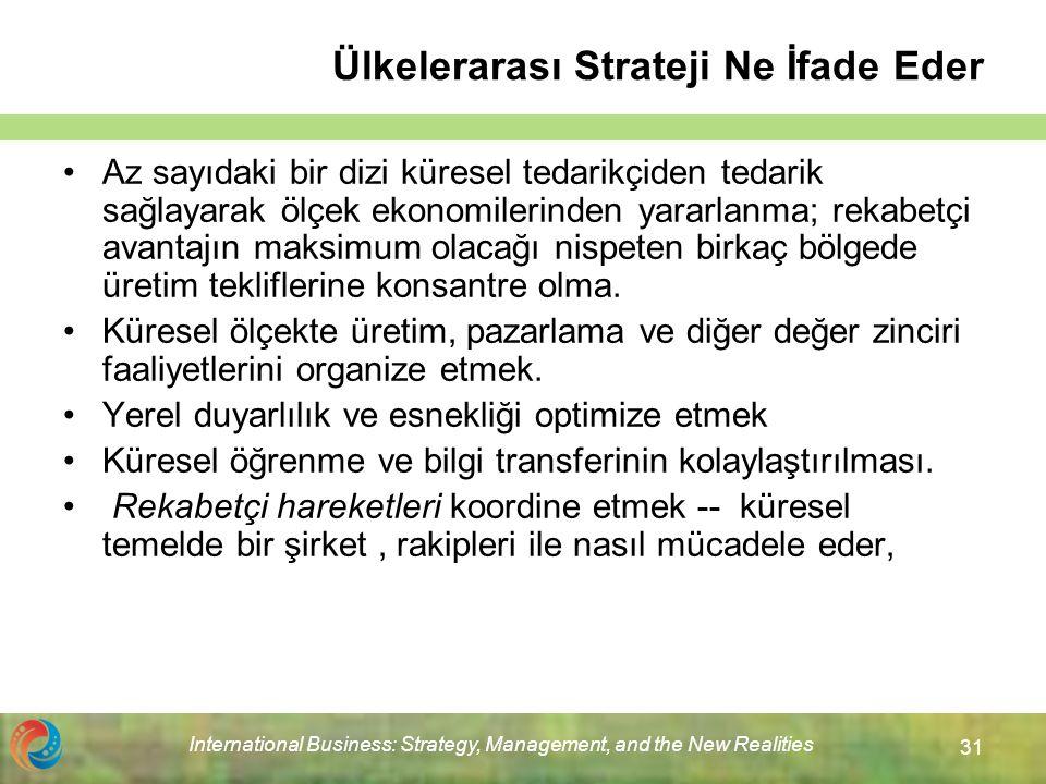 Ülkelerarası Strateji Ne İfade Eder