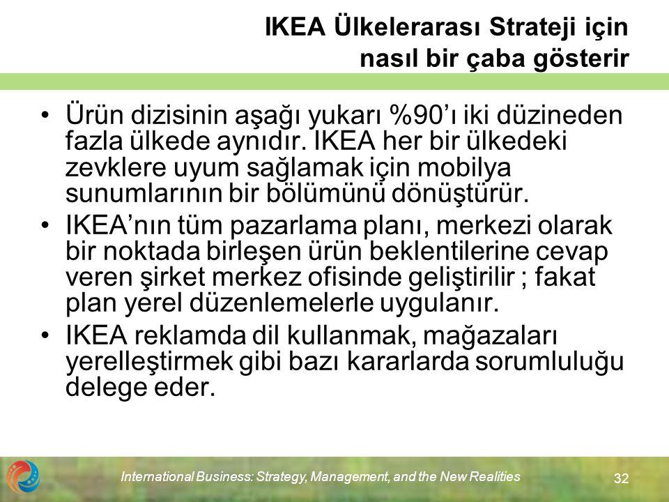 IKEA Ülkelerarası Strateji için nasıl bir çaba gösterir
