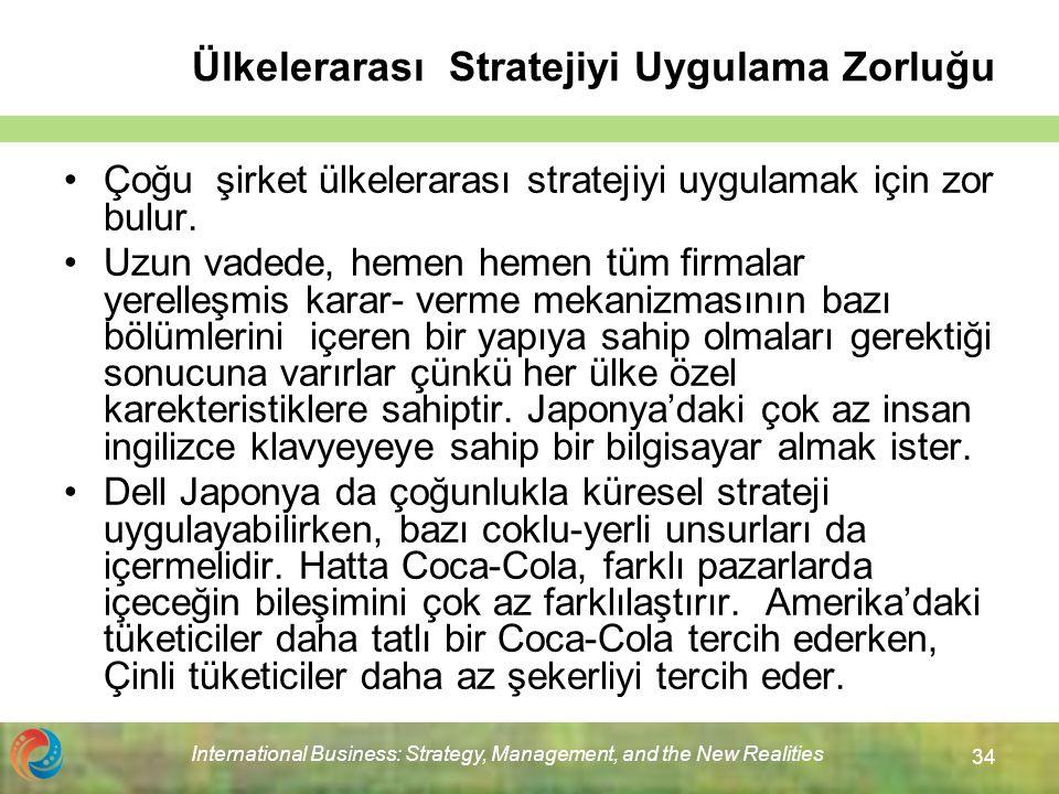 Ülkelerarası Stratejiyi Uygulama Zorluğu