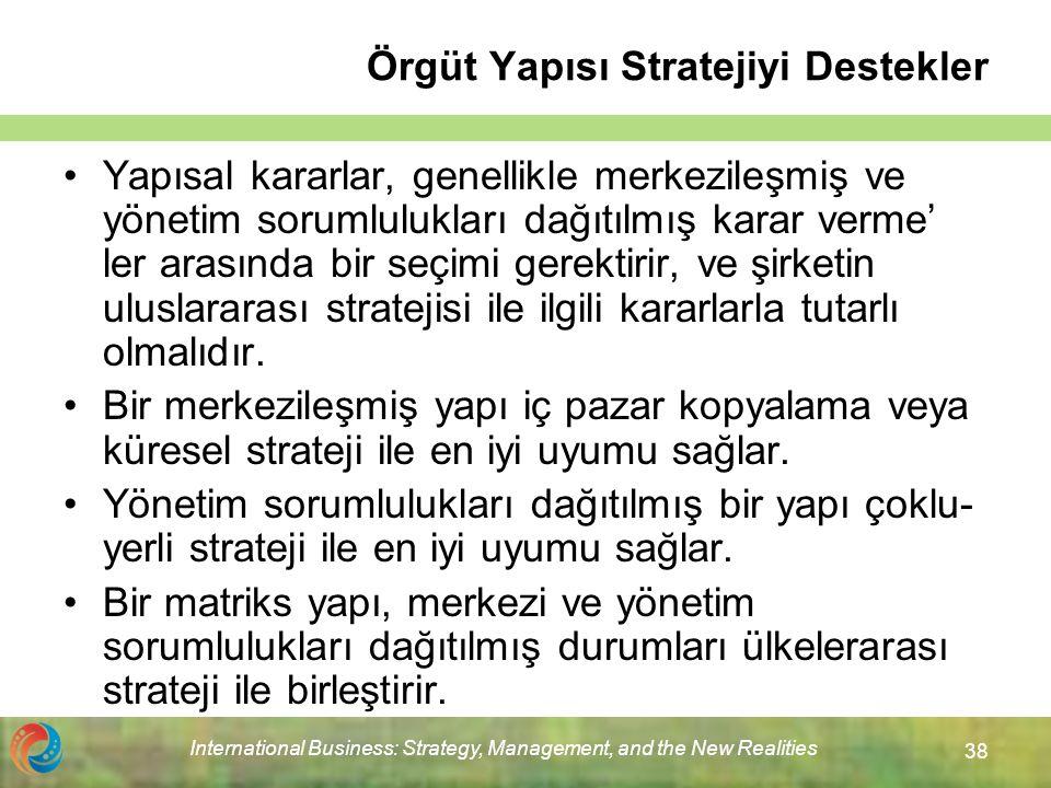 Örgüt Yapısı Stratejiyi Destekler
