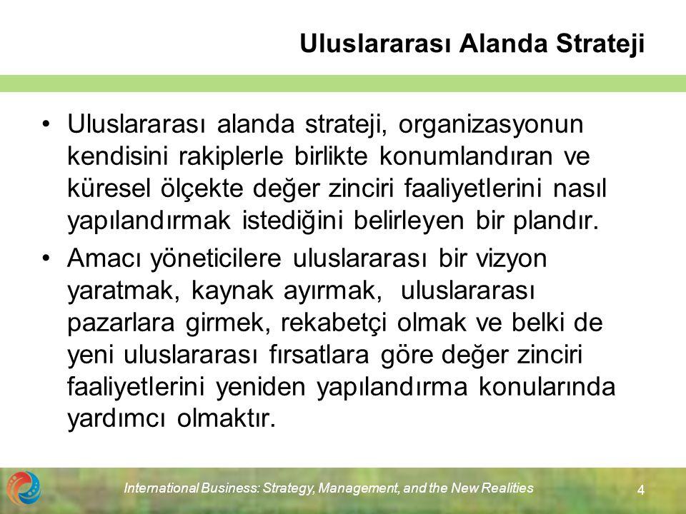 Uluslararası Alanda Strateji