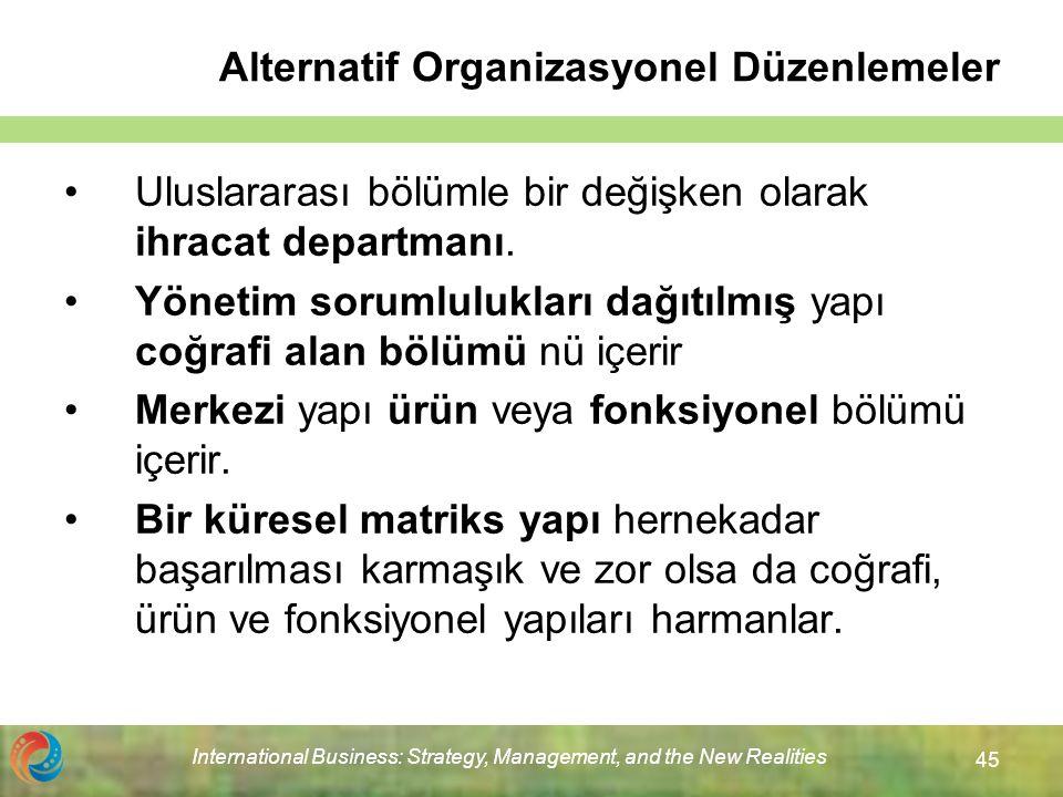 Alternatif Organizasyonel Düzenlemeler