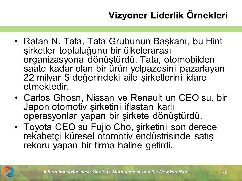 Vizyoner Liderlik Örnekleri