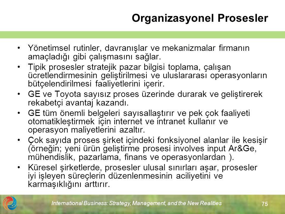 Organizasyonel Prosesler