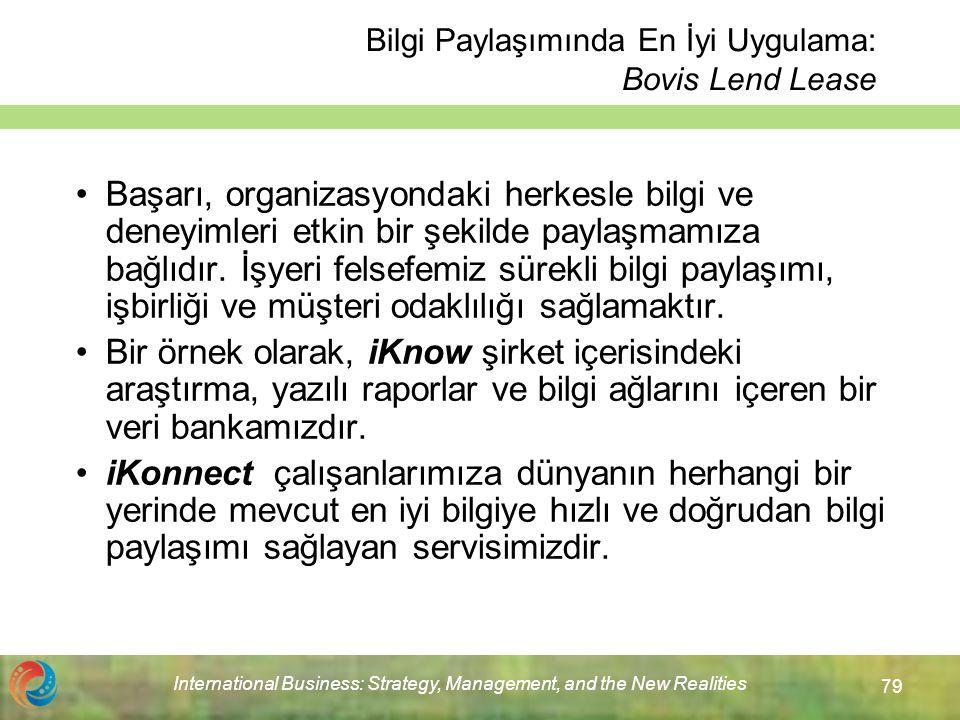 Bilgi Paylaşımında En İyi Uygulama: Bovis Lend Lease