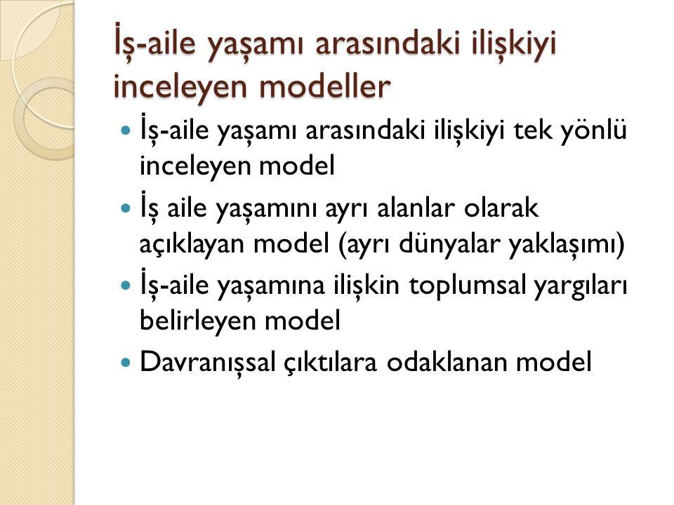 İş-aile yaşamı arasındaki ilişkiyi inceleyen modeller