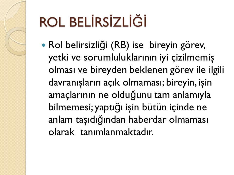 ROL BELİRSİZLİĞİ