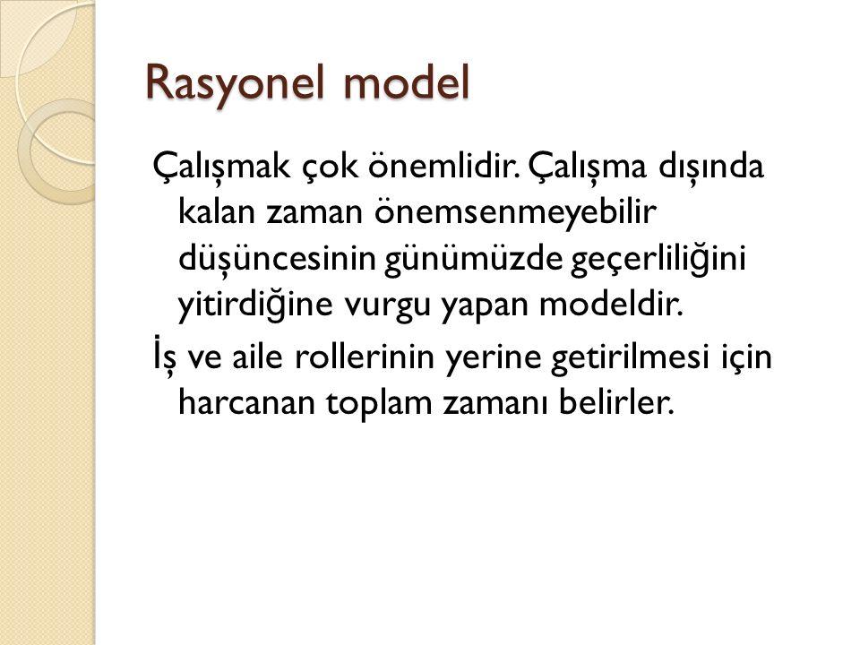 Rasyonel model