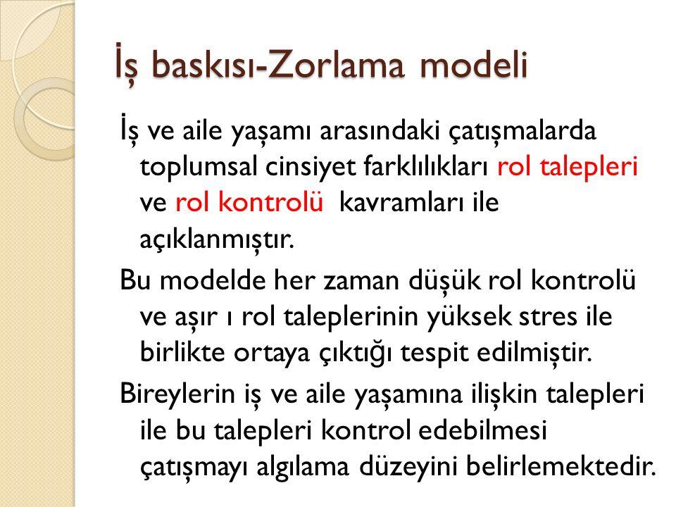 İş baskısı-Zorlama modeli