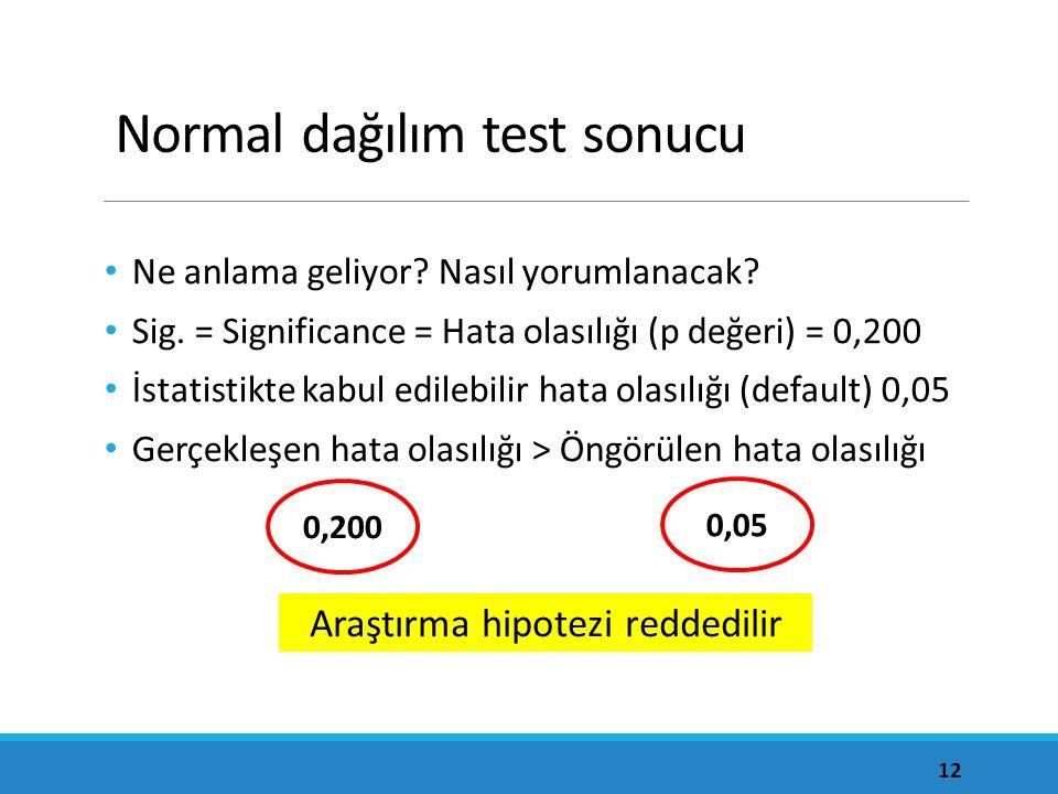 Normal dağılım test sonucu