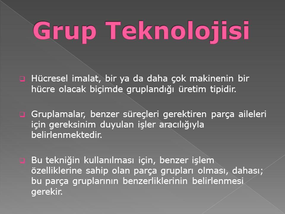Grup Teknolojisi Hücresel imalat, bir ya da daha çok makinenin bir hücre olacak biçimde gruplandığı üretim tipidir.