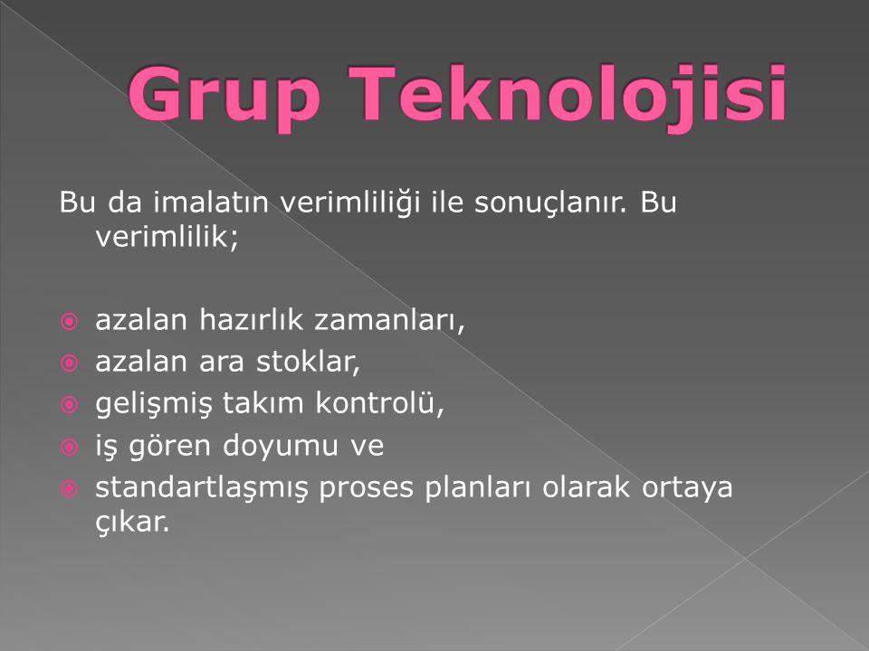 Grup Teknolojisi Bu da imalatın verimliliği ile sonuçlanır. Bu verimlilik; azalan hazırlık zamanları,