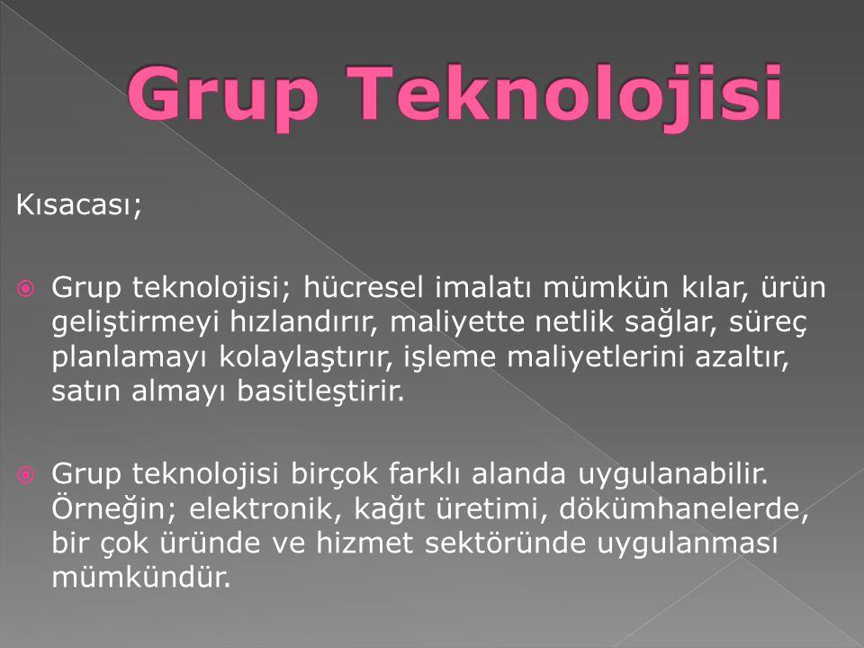 Grup Teknolojisi Kısacası;