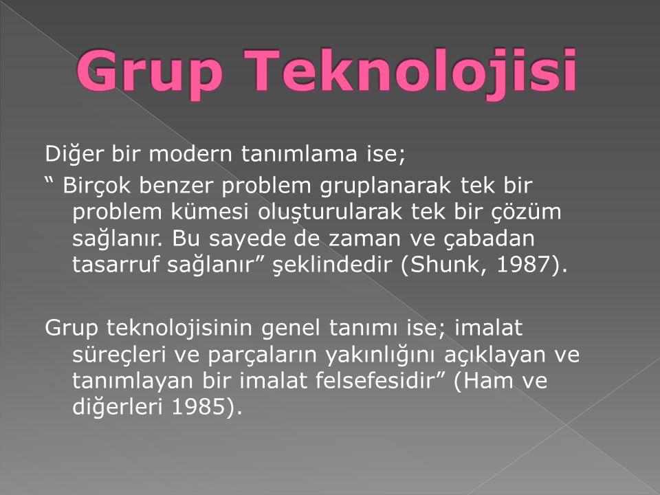 Grup Teknolojisi Diğer bir modern tanımlama ise;