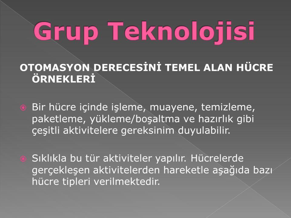 Grup Teknolojisi OTOMASYON DERECESİNİ TEMEL ALAN HÜCRE ÖRNEKLERİ