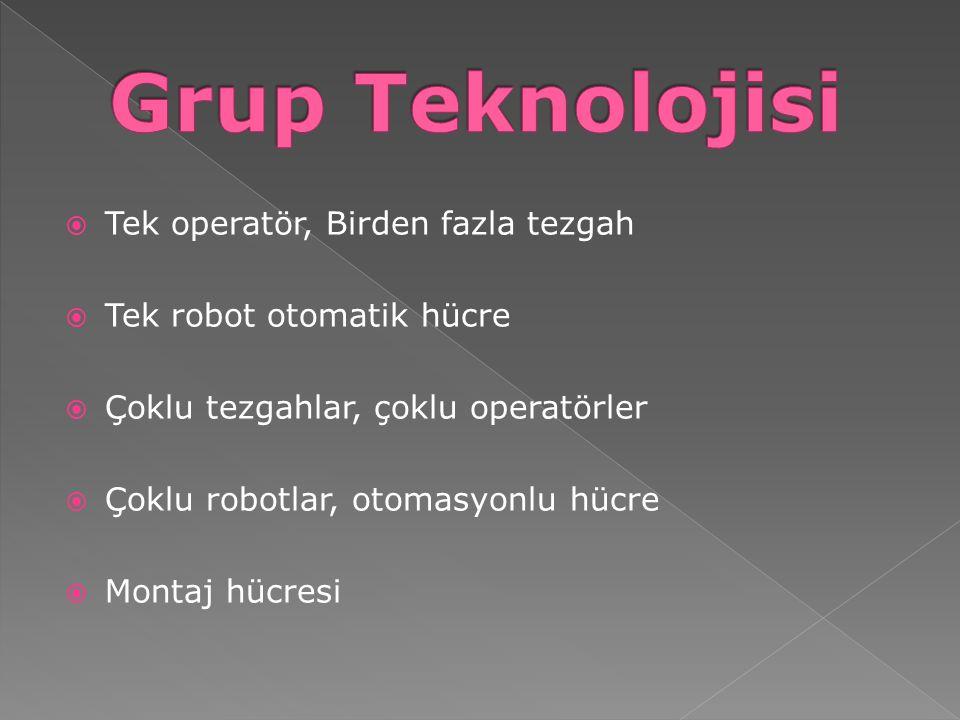 Grup Teknolojisi Tek operatör, Birden fazla tezgah