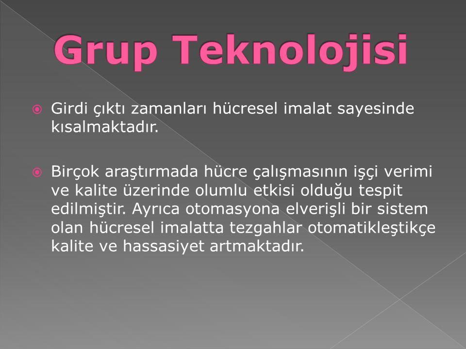 Grup Teknolojisi Girdi çıktı zamanları hücresel imalat sayesinde kısalmaktadır.