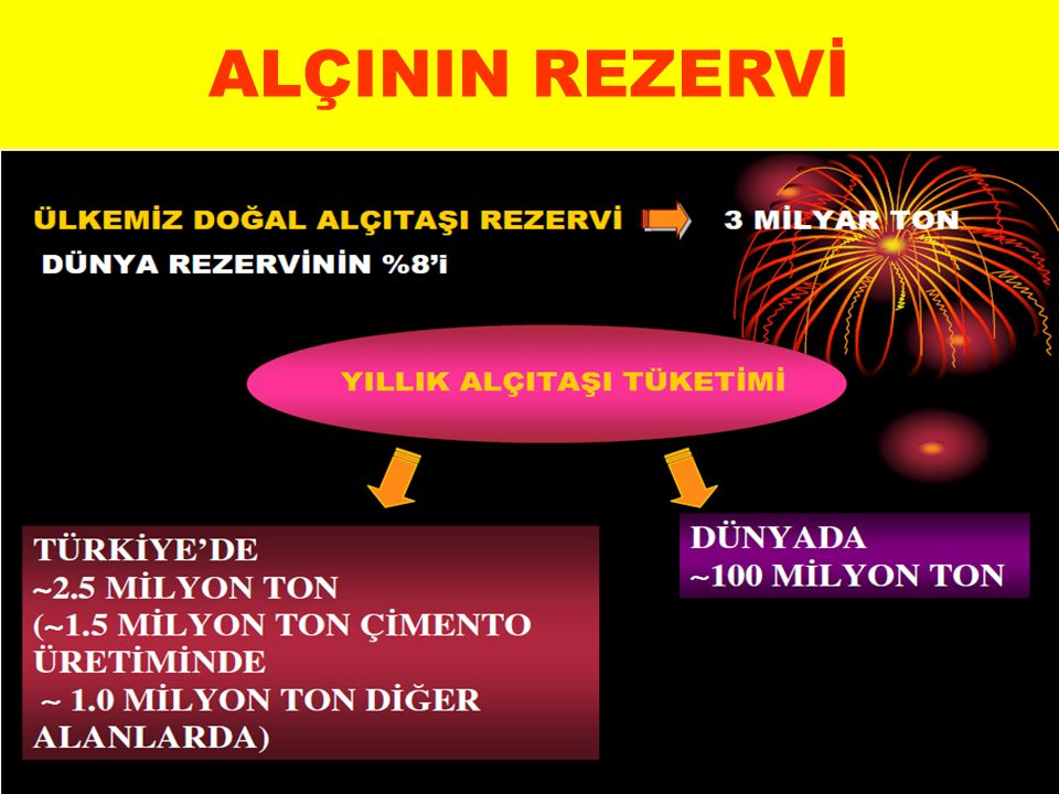ALÇININ REZERVİ