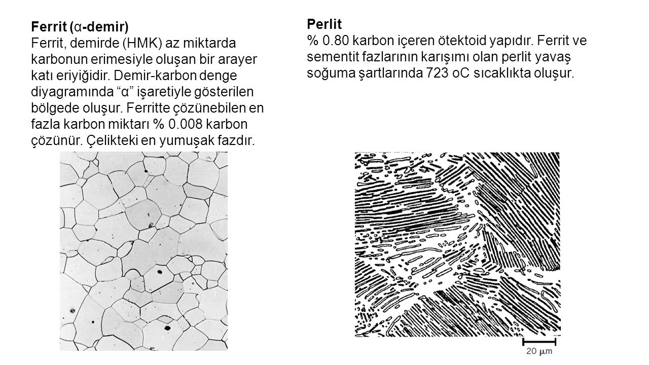 Ferrit (α-demir)