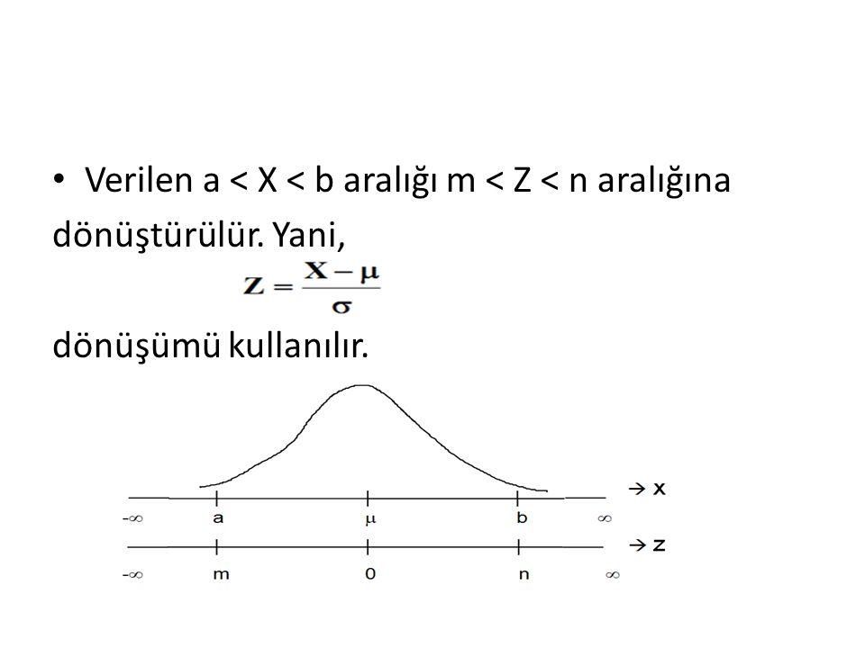 Verilen a < X < b aralığı m < Z < n aralığına