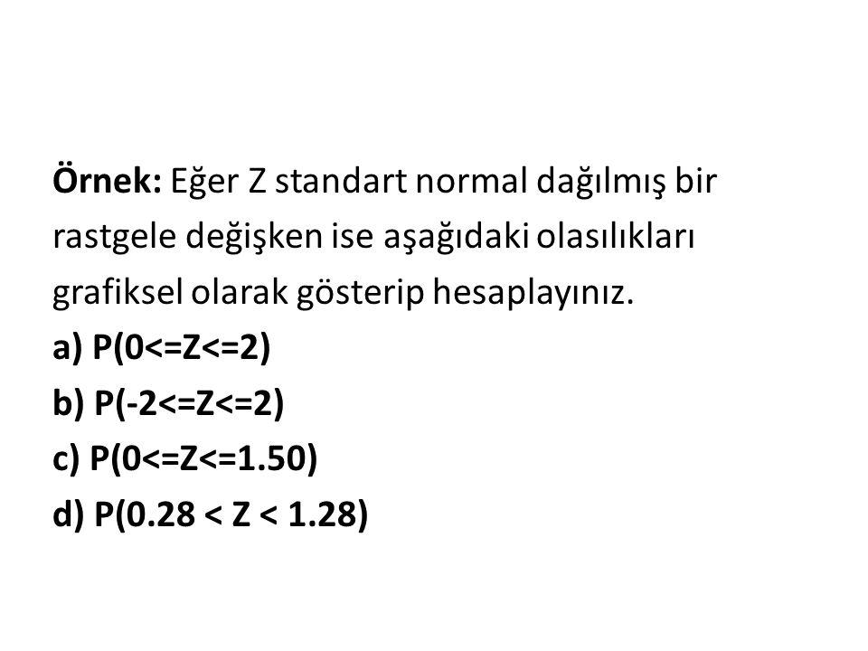 Örnek: Eğer Z standart normal dağılmış bir rastgele değişken ise aşağıdaki olasılıkları grafiksel olarak gösterip hesaplayınız.