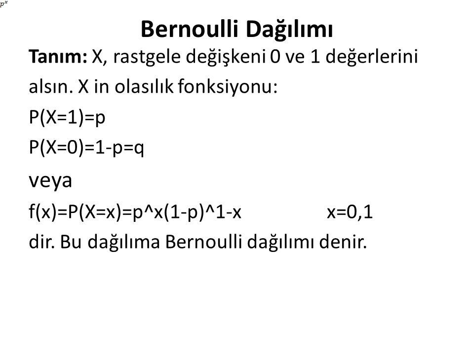 Bernoulli Dağılımı veya