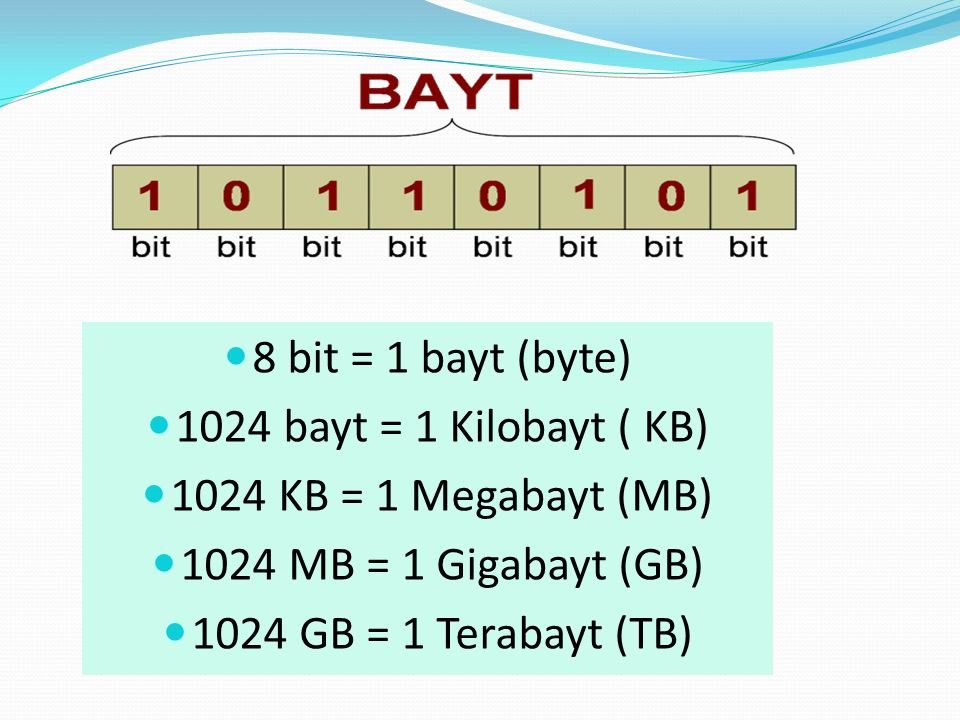 8 bit = 1 bayt (byte) 1024 bayt = 1 Kilobayt ( KB) 1024 KB = 1 Megabayt (MB) 1024 MB = 1 Gigabayt (GB)
