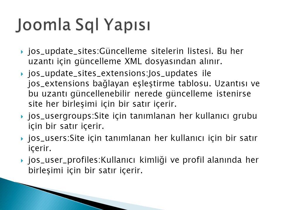 Joomla Sql Yapısı jos_update_sites:Güncelleme sitelerin listesi. Bu her uzantı için güncelleme XML dosyasından alınır.