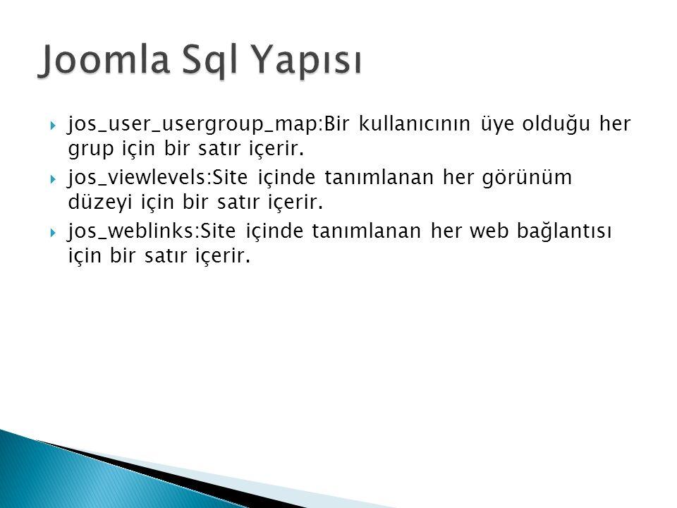 Joomla Sql Yapısı jos_user_usergroup_map:Bir kullanıcının üye olduğu her grup için bir satır içerir.