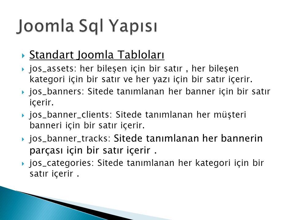 Joomla Sql Yapısı Standart Joomla Tabloları