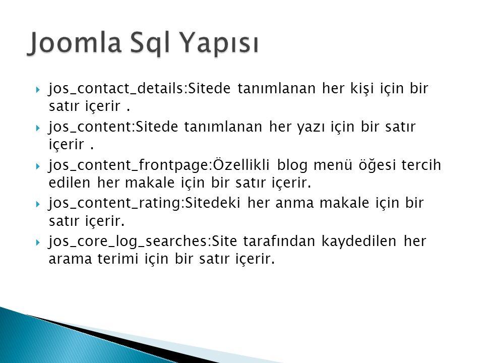Joomla Sql Yapısı jos_contact_details:Sitede tanımlanan her kişi için bir satır içerir .
