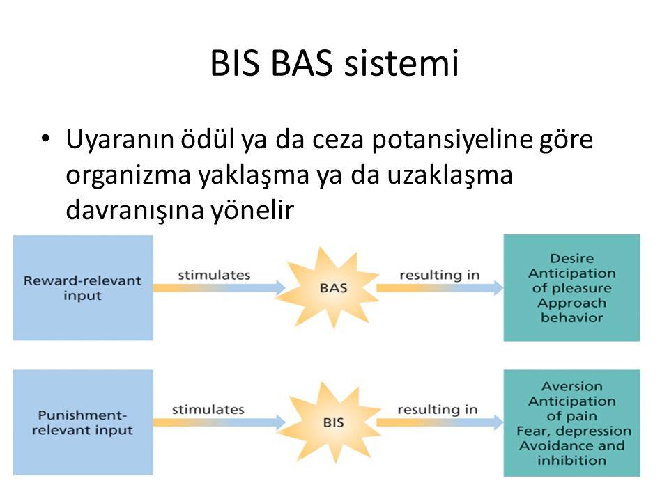 BIS BAS sistemi Uyaranın ödül ya da ceza potansiyeline göre organizma yaklaşma ya da uzaklaşma davranışına yönelir.