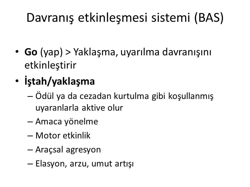 Davranış etkinleşmesi sistemi (BAS)