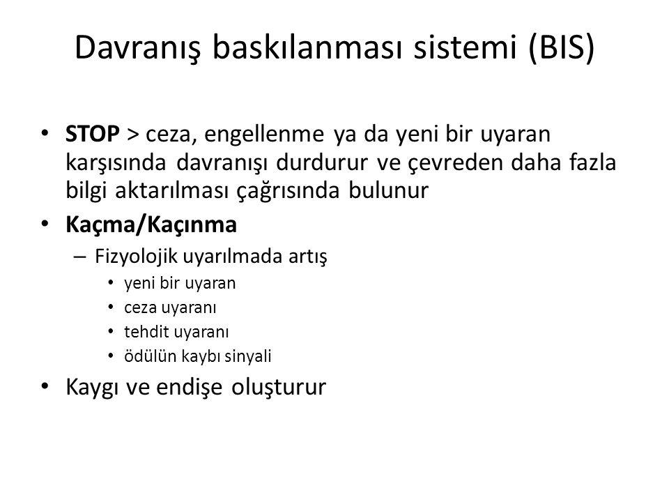 Davranış baskılanması sistemi (BIS)