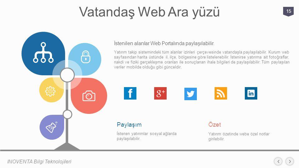 Vatandaş Web Ara yüzü Paylaşım Özet
