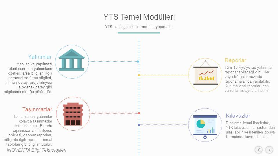 YTS özelleştirilebilir, modüler yapıdadır.