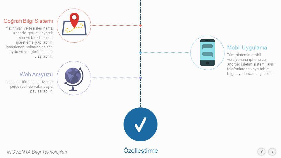 Özelleştirme Coğrafi Bilgi Sistemi Mobil Uygulama Web Arayüzü