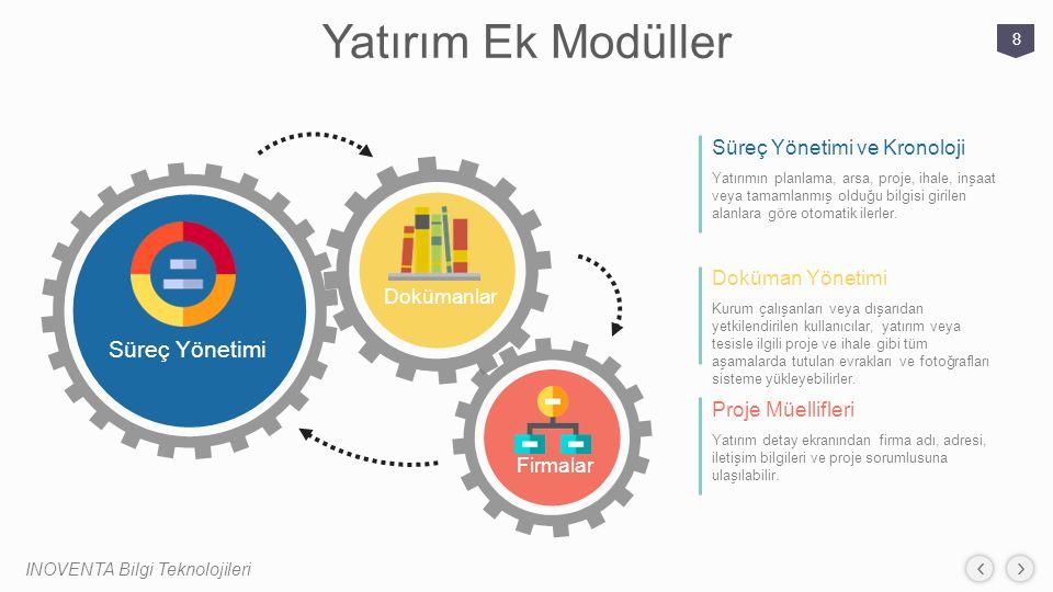 Yatırım Ek Modüller Süreç Yönetimi Süreç Yönetimi ve Kronoloji