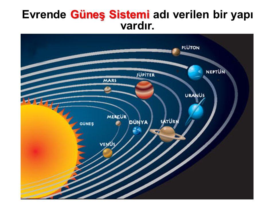 Evrende Güneş Sistemi adı verilen bir yapı vardır.