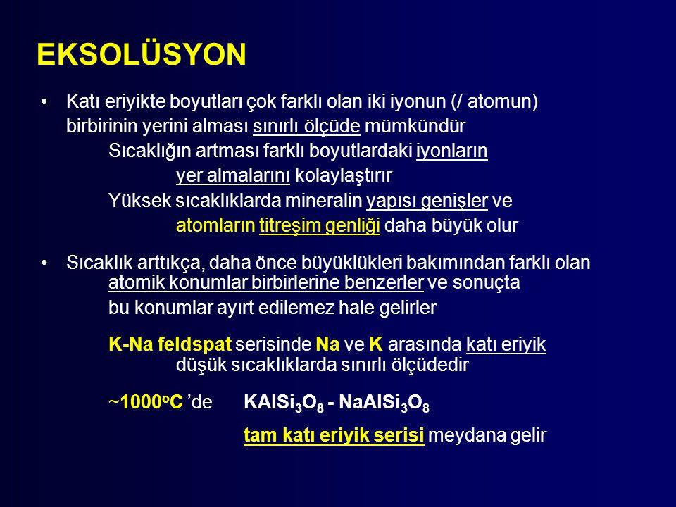 EKSOLÜSYON Katı eriyikte boyutları çok farklı olan iki iyonun (/ atomun) birbirinin yerini alması sınırlı ölçüde mümkündür.