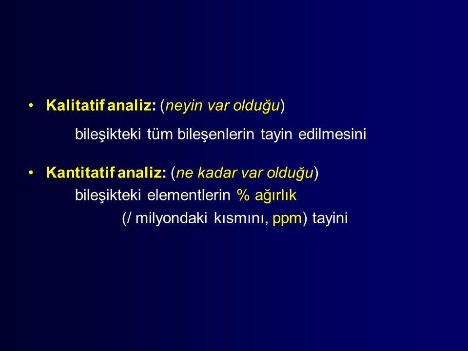 Kalitatif analiz: (neyin var olduğu)