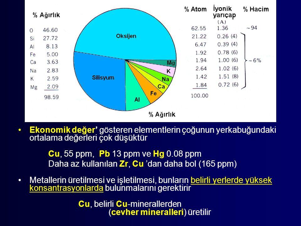 Ekonomik değer' gösteren elementlerin çoğunun yerkabuğundaki ortalama değerleri çok düşüktür