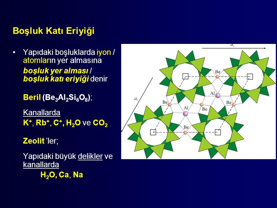 Boşluk Katı Eriyiği Yapıdaki boşluklarda iyon / atomların yer almasına
