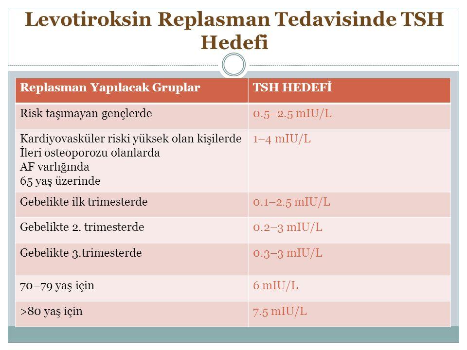 Levotiroksin Replasman Tedavisinde TSH Hedefi