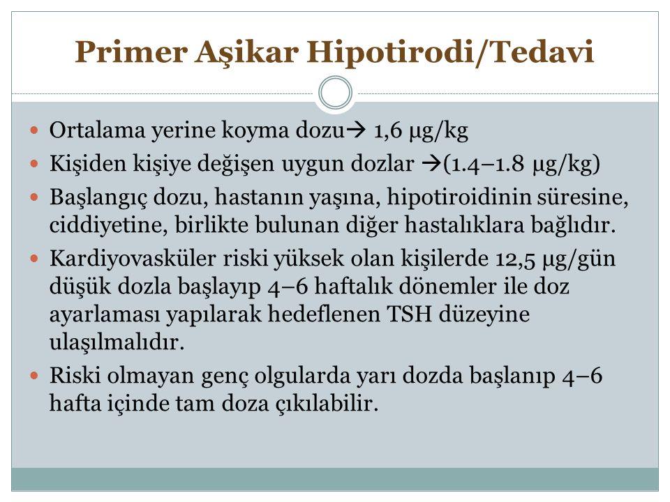 Primer Aşikar Hipotirodi/Tedavi