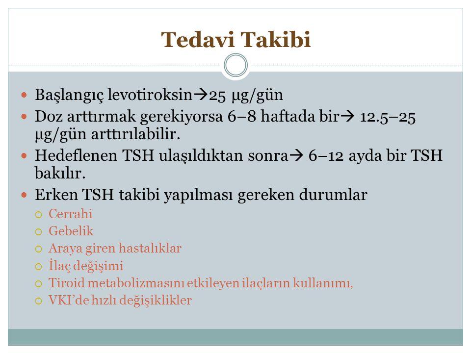 Tedavi Takibi Başlangıç levotiroksin25 μg/gün