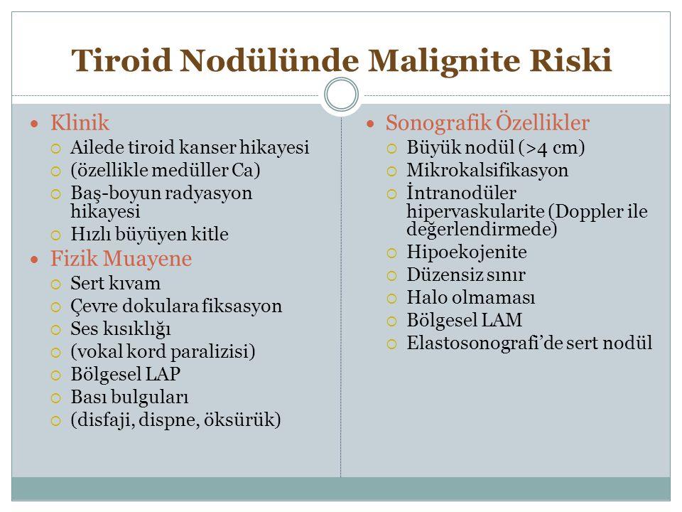 Tiroid Nodülünde Malignite Riski
