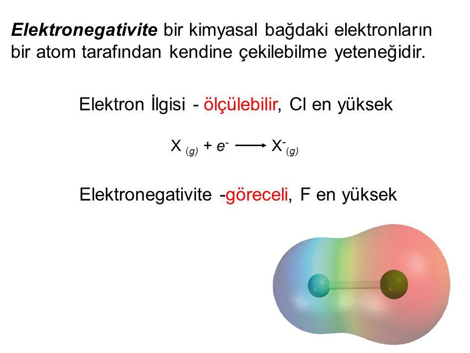Elektron İlgisi - ölçülebilir, Cl en yüksek